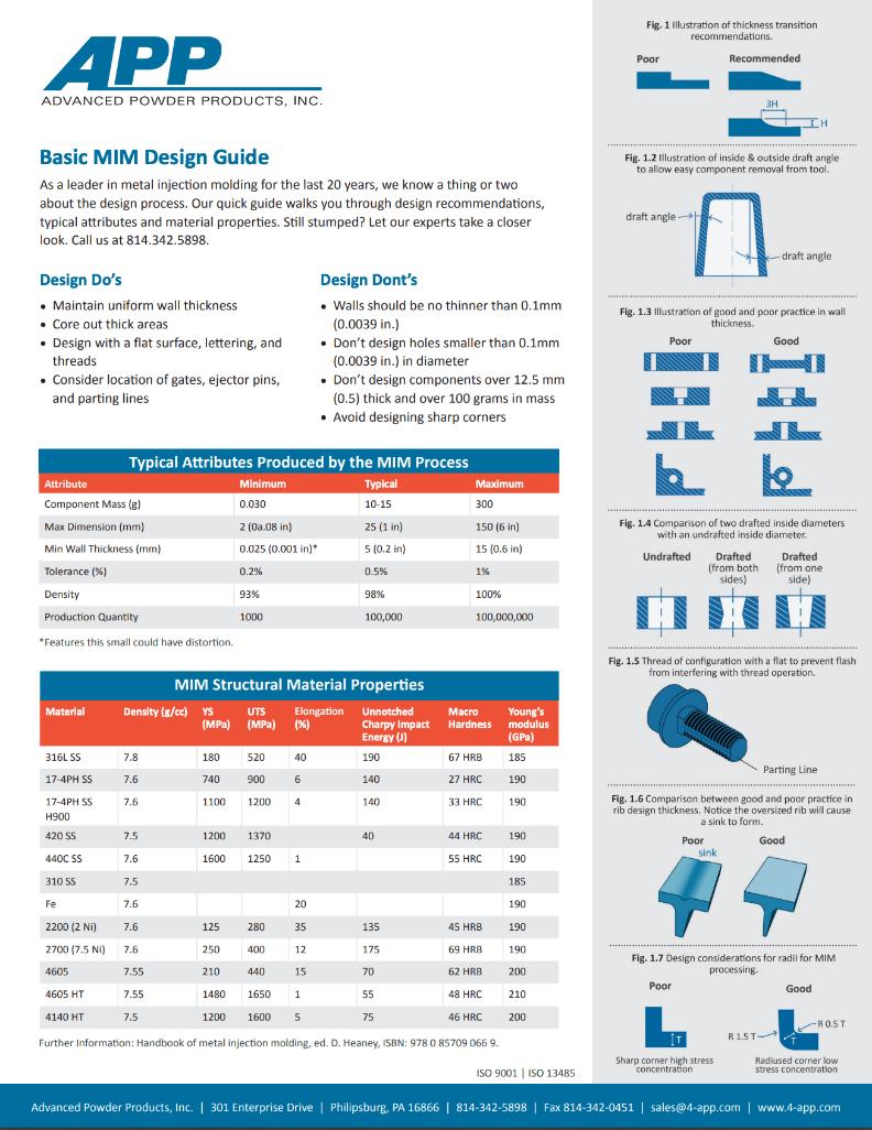 MIM Printable Design Guide